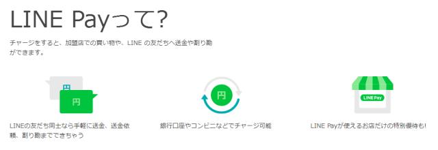 LINE Pay(ラインペイ)って?