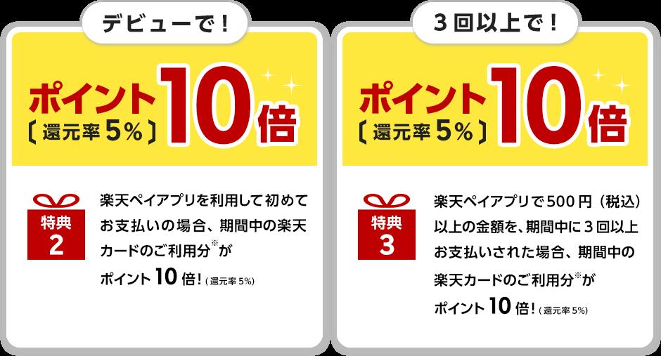 楽天カードを設定したお支払いでポイント倍々!ポイント最大40倍還元キャンペーン