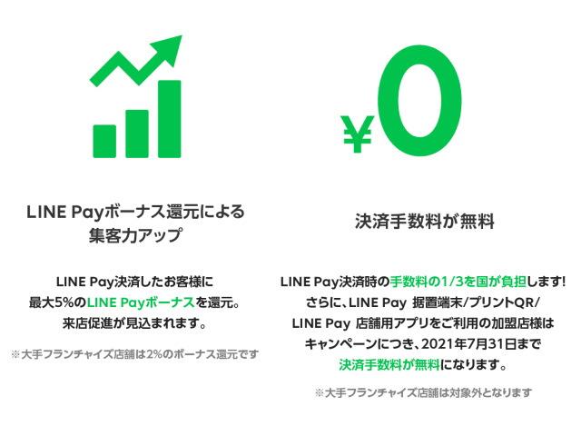 LINE Pay加盟店のメリット