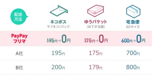 今なら送料が0円!