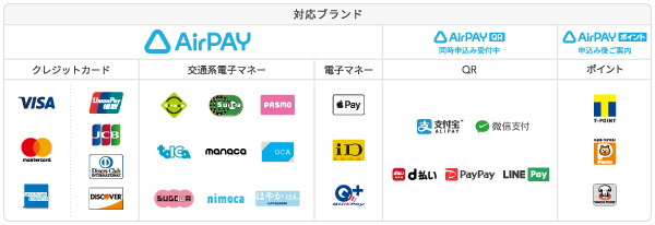 PayPay・LINE Pay・d払いも一括導入可能!