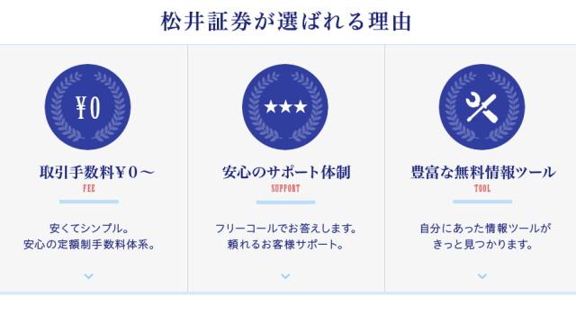 株の小額取引なら50万円までの手数料が無料(0円)の「松井証券」