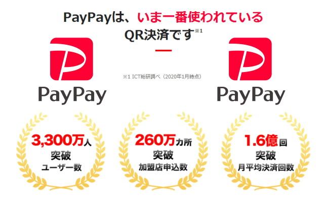 QRコード決済で「PayPay(ペイペイ)」がおすすめな理由