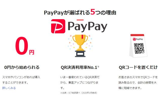PayPayのQRコードを使って簡単・無料で「テイクアウトやデリバリー」を始めよう!