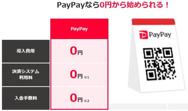 PayPay加盟店側の決済手数料は2021年9月30日まで無料です!