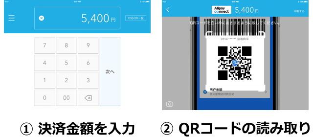 「金額を入力」して利用者のアプリ決済「QRコード」を読み取るだけ!