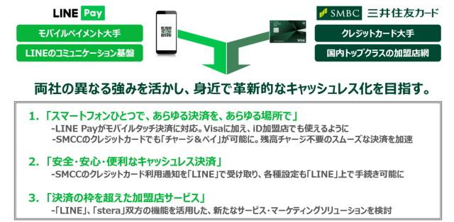 「LINE Pay」が全国のiD加盟店でも利用可能に!