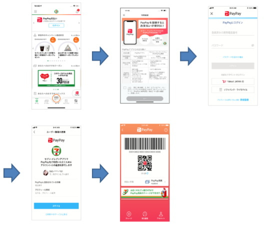 「セブン‐イレブンアプリ」から「PayPay」の登録方法
