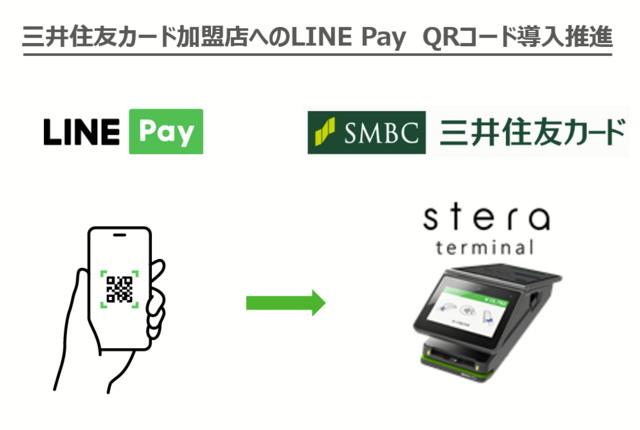 今後は「三井住友Visaカード」も「LINE Pay」に設定が可能に!