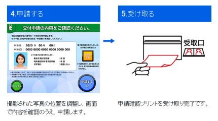 「Ki-Re-i」で写真を撮影しマイナンバーカードを申請する方法について