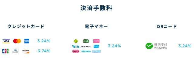 初期費用・固定費は無料で、決済手数料は「3.24%~(税込)」!
