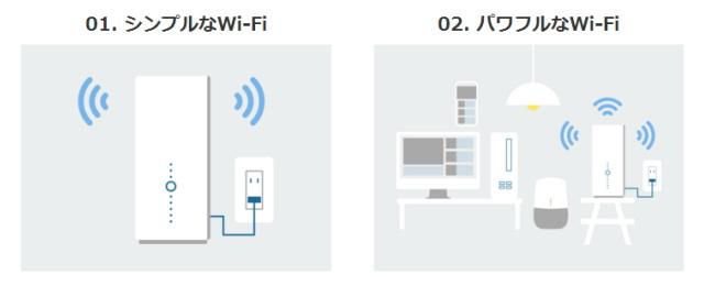 シンプルだけど「パワフル」なWi-Fi(ワイファイ)!