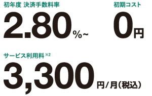 月額「3,300円(税込)」で決済手数料は初年度「2.80%~」と最安水準!